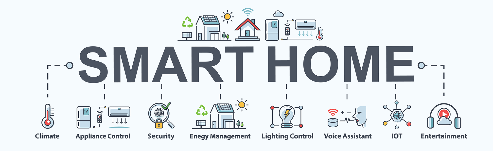 HVAC and the IoT (Internet of Things)